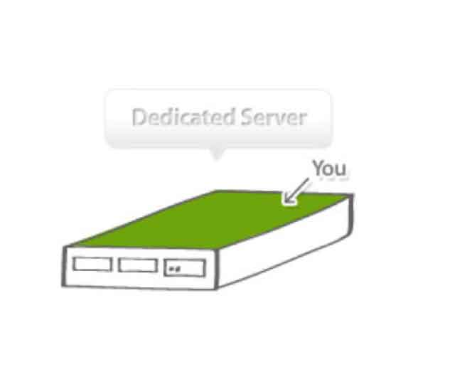 Web Marketing Angels - Dedicated Server Hosting