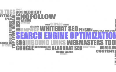 What is SEO? – Melbourne SEO