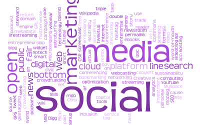 6 Tips For Social Media Marketing – The Next Step for a Business