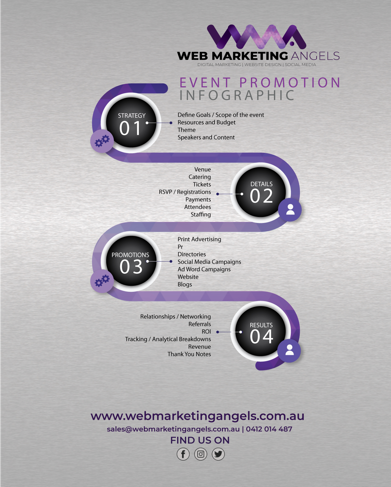 Web Marketing Angels - Event Promotion Infographic