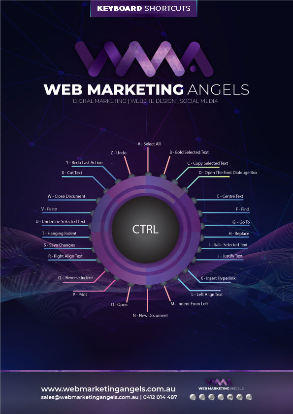 Web Marketing Angels - Keyboard Shortcuts
