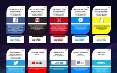 Social Media Fonts – Getting Your Message Across